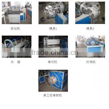 PVC braided Hose machine plant plastic pipe production line