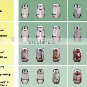 China manufacturer wholesale wheel nut and bolt
