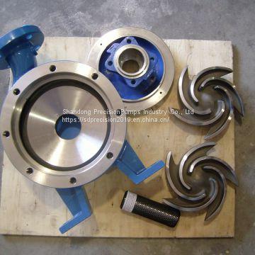 Aftermarket pump parts for ANSI pumps 100% interchangeable