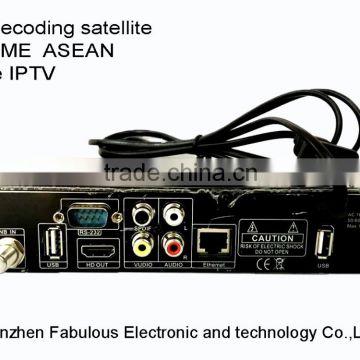 Globo HD405 fta mpeg4 hd receiver Biss Key dongle iks s-box