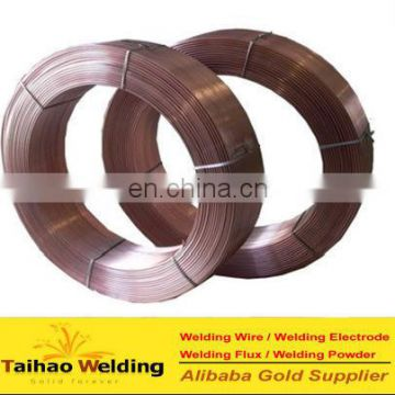 china supplier Submerged arc welding wire em12k for hard facing(Skype/wechat:taihao-vivian)