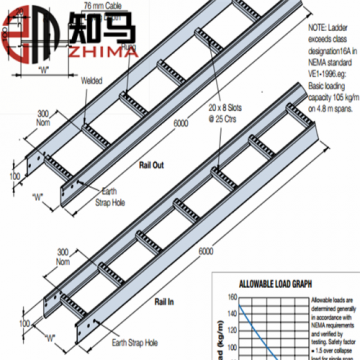 Fireproof Cable Ladder Tray Sizes Used For Cable Laying Of Ladder Cable Tray From China Suppliers 159909545