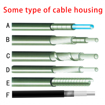 Pull push cable brake cable gear cable mechanical cable outer casing