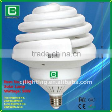 Tri-color,high quality,elegan design, energy saver