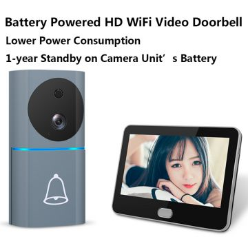 Photo Supports IOS/Android video door ip wifi