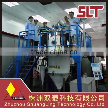Made in China metal powder production equipment
