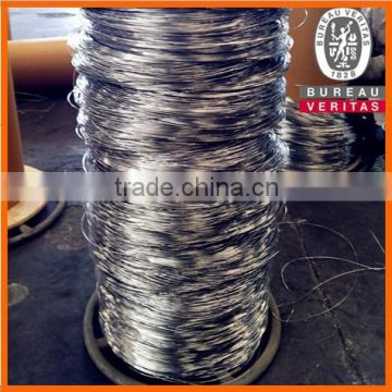 SUS 304 Stainless Steel metallic wire mesh price