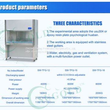 Laboratory Chemical fume hood /fume cupboards/lab furniture