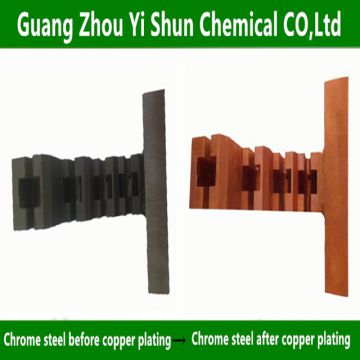Metal electroless plating process Iron chemical plating process Copper door  flower manufacturer