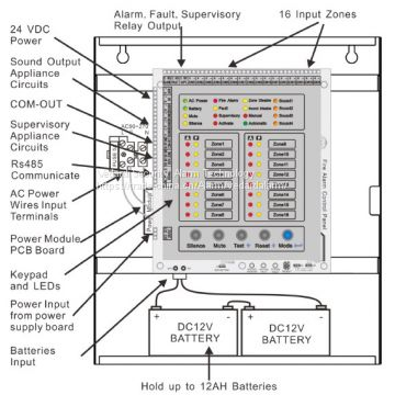 Fire Alarm Control Panel Ck1016 Conventional Fire Linkage Of Fire Alarm Systems From China Suppliers 158707112