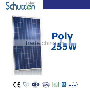 1000 watt solar panel mounting system