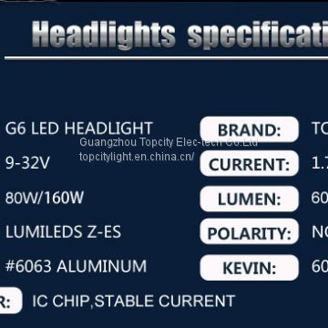 car LED headlight lamps fanless Phillips Z-ES chips H13 Hi Lo