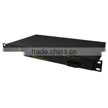 High Quality 12V DC 20amp 16CH Rack mount power supply