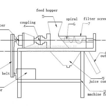juce making machine / fruit juicer extractor/Fruit Juce Juice Making Machine