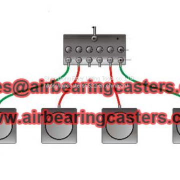 Air bearing casters move your equipment flexible