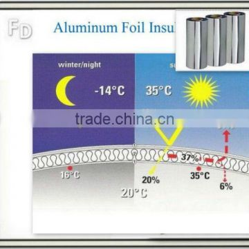 wall panel aluminium foil sheet high heat oven insulation