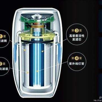 eSpring™ Water Purifier
