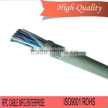 Professional p4 power and i/o cable hirose - 12 flying leads cable length 23 m with high quality