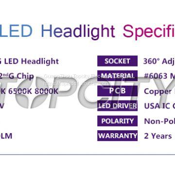 Topcity Factory G10 H4 Hi/Lo 120W LED Headlight High Power Auto Head Lamp