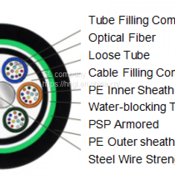 Stranded Loose Tube Cable with Aluminum Tape/Steel Tape (GYTA/GYTS)