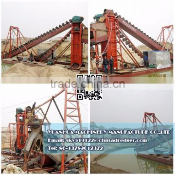 Bucket Chain Dredge
