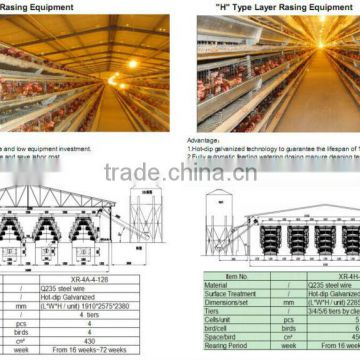 free design prefab Automatic control low cost poultry shed/farm for
