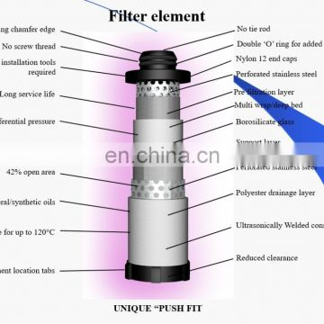 Capacity For Air Compressor HIROSS Factory Filter Cartridge