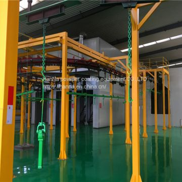 Central machinery powder coating system