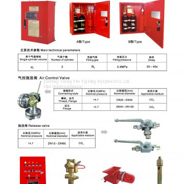marine carbon dioxide fire extinguishing system