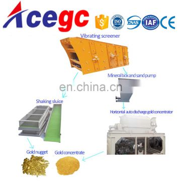 Guancheng vibrate screener for classify materials into2-4sizes