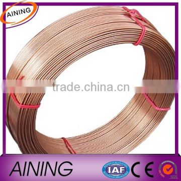 all kinds of submerged arc welding wire