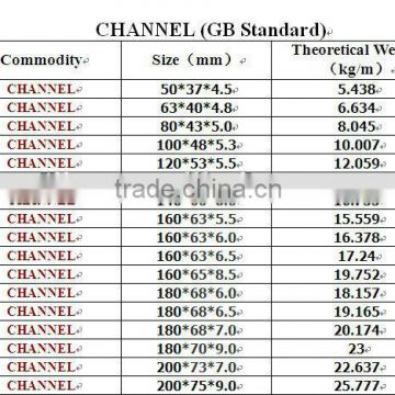 u beam u channel steel sizes of U CHANNEL from China Suppliers