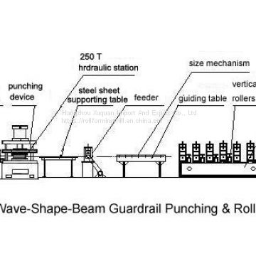 Highway 85-310 Type Guardrail Beam Roll Forming Machine
