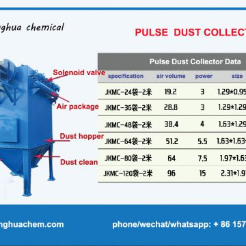 dust collector equipped for dry powder machine