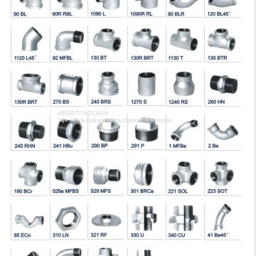 Malleable Iron Pipe Fittings Elbow, Tee, Bushing, Nipple, Plug, Socket, Union
