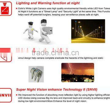 New design camera ahd array led support ODM