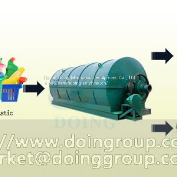 10T/D waste plastic pyrolysis plant delivered to Bengbu City