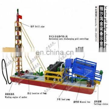 Hot selling River sand / gold drill dredger dredge boat for sale