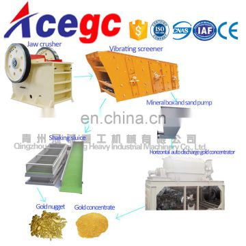 Rock mine gold mining equipment and separating plant