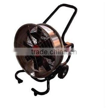 stainless steel frame water drive ventilator