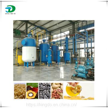 Palm Kernel Oil Fractionation Machine Price