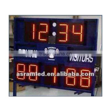 basketball digital scoreboard,School Using Digital Scoreboard, LED digital Scoreboard,Basketball Scoreboard