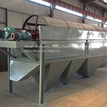 GS series drum screen used for fertilizer,stone, mineral processing