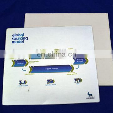 promotion picture frame mouse pad