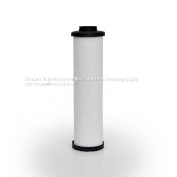 Compressed Air Precision Filtration Purification Filter for Automation Cosmetic,Blowing Molding Spraying
