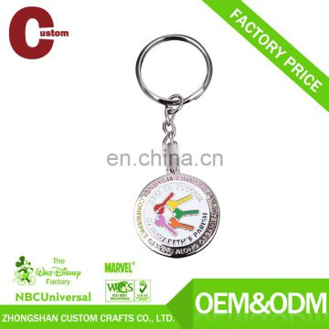 Factory price custom souvenir metal keychains